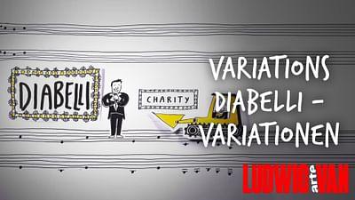 Diabelli-Variationen