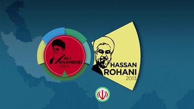 Les luttes intestines du pouvoir iranien